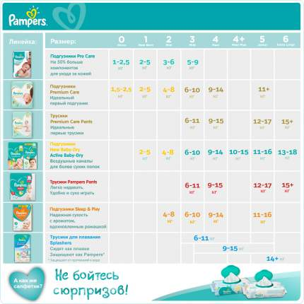 Подгузники Pampers Sleep & Play Midi 100