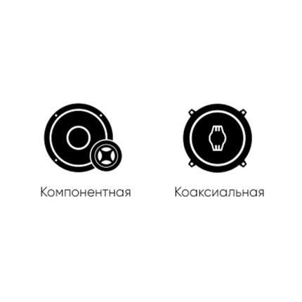 Готовый комплект автоакустики фронт Ural + тыл Ural 34326