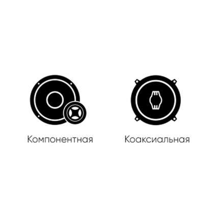 Готовый комплект автоакустики фронт (Ural) + тыл (Ural) 34410