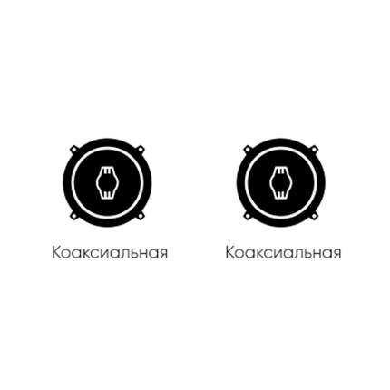 Готовый комплект автоакустики фронт (Ural) + тыл (Ural) 34453