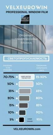 Тонировочная пленка оконная Velx Eurowin 35% VE-35