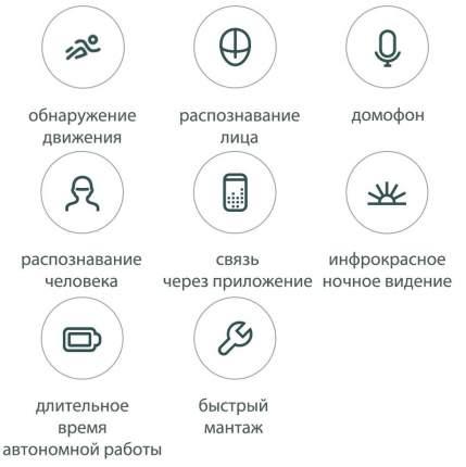 Видеозвонок Xiaomi Smart Video Doorbell 2 Lite (Black)