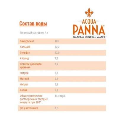 Вода Acqua Panna Негазированная 0,25 л (стекло) Acqua Panna