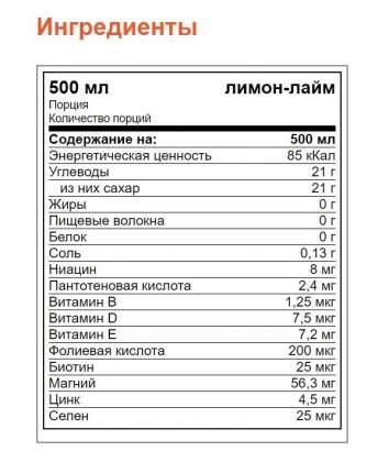 Vitamin Well Напиток Vitamin Well Reload, 500 мл, вкус: лимон-лайм