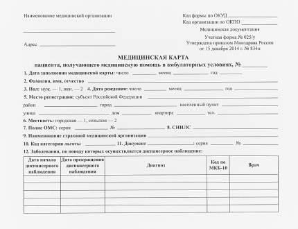 Медицинская карта пациента, получающего помощь в амбулаторных условиях (форма №025/у)
