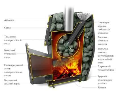 Дровяная печь для бани TMF Саяны 2015 XXL Витра Inox