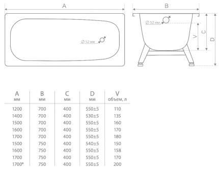 Ванна стальная ВИЗ-Сталь Reimar R-44901 140x70 с антискользящим покрытием