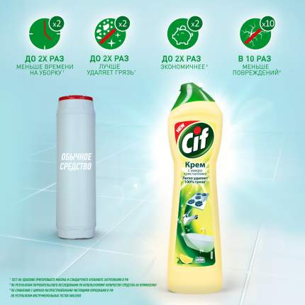 Чистящий крем универсальный Cif с микрогранулами active lemon 500 мл