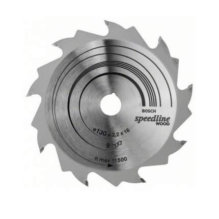 Пильный диск Bosch 2.608.640.774